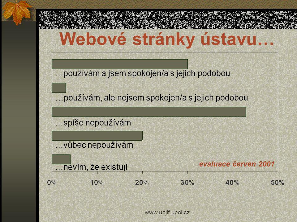www.ucjlf.upol.cz Návštěvnost – sessions březen 2000 – květen 2001 Zdroj: server NAVRCHOLU.cz