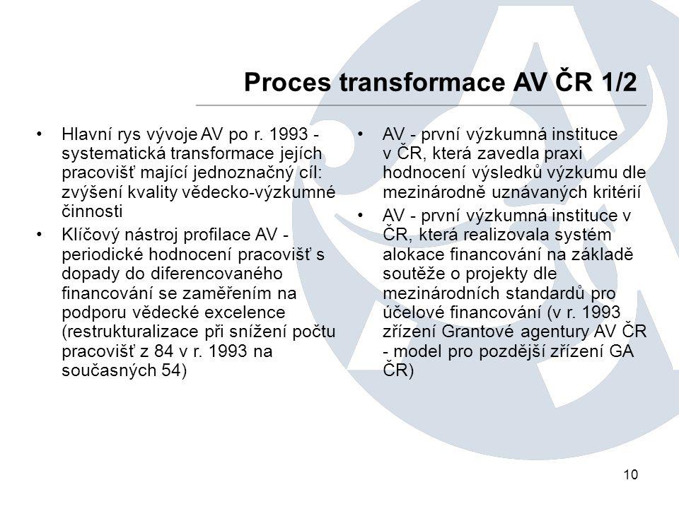 10 Proces transformace AV ČR 1/2 Hlavní rys vývoje AV po r.