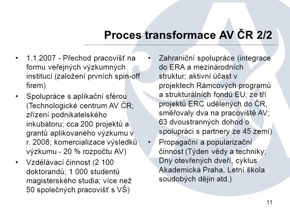 11 Proces transformace AV ČR 2/2 1.1.2007 - Přechod pracovišť na formu veřejných výzkumných institucí (založení prvních spin-off firem) Spolupráce s aplikační sférou (Technologické centrum AV ČR; zřízení podnikatelského inkubátoru; cca 200 projektů a grantů aplikovaného výzkumu v r.