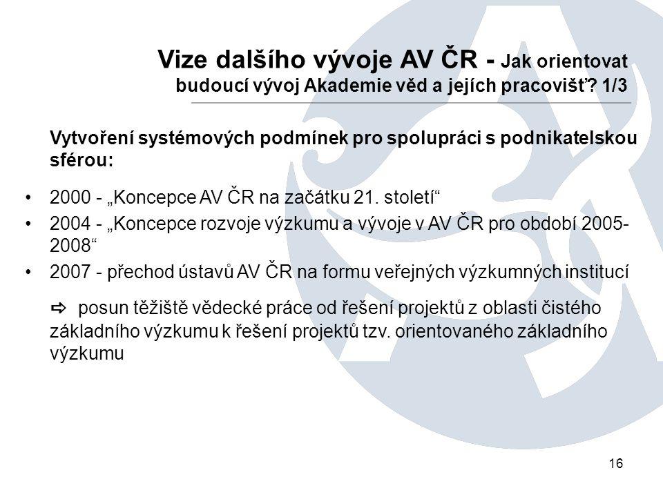 16 Vize dalšího vývoje AV ČR - Jak orientovat budoucí vývoj Akademie věd a jejích pracovišť.