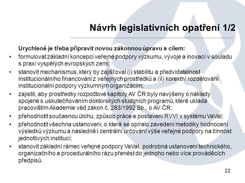 22 Návrh legislativních opatření 1/2 Urychleně je třeba připravit novou zákonnou úpravu s cílem: formulovat základní koncepci veřejné podpory výzkumu, vývoje a inovací v souladu s praxí vyspělých evropských zemí; stanovit mechanismus, který by zajišťoval (i) stabilitu a předvídatelnost institucionálního financování z veřejných prostředků a (ii) korektní rozdělování institucionální podpory výzkumným organizacím; zajistit, aby prostředky rozpočtové kapitoly AV ČR byly navýšeny o náklady spojené s uskutečňováním doktorských studijních programů, které ukládá pracovištím Akademie věd zákon č.