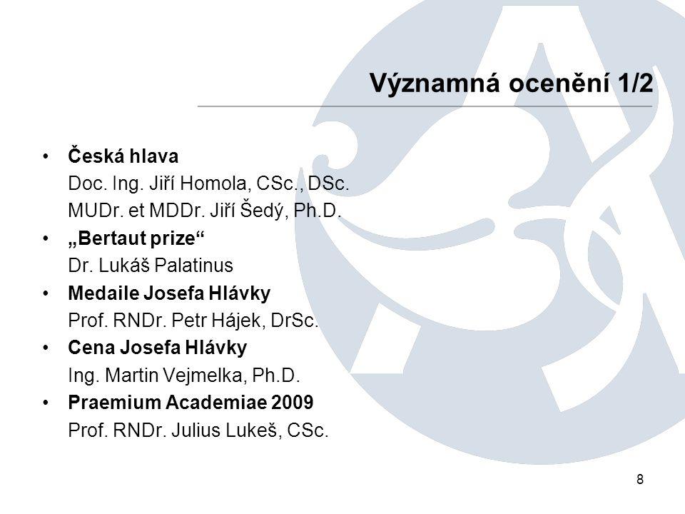 8 Česká hlava Doc. Ing. Jiří Homola, CSc., DSc. MUDr.