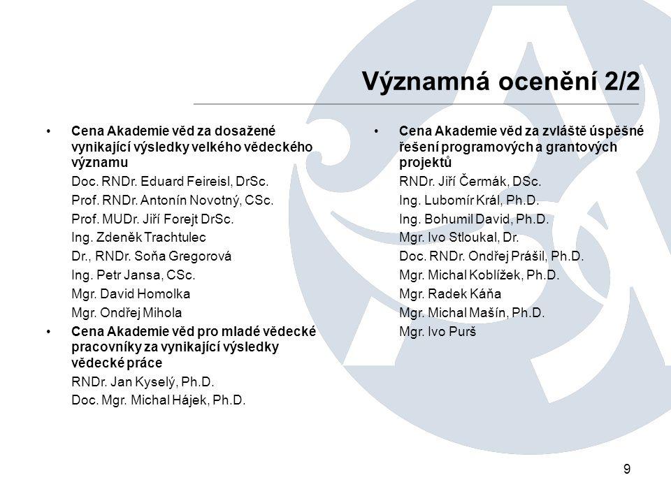 9 Významná ocenění 2/2 Cena Akademie věd za dosažené vynikající výsledky velkého vědeckého významu Doc.