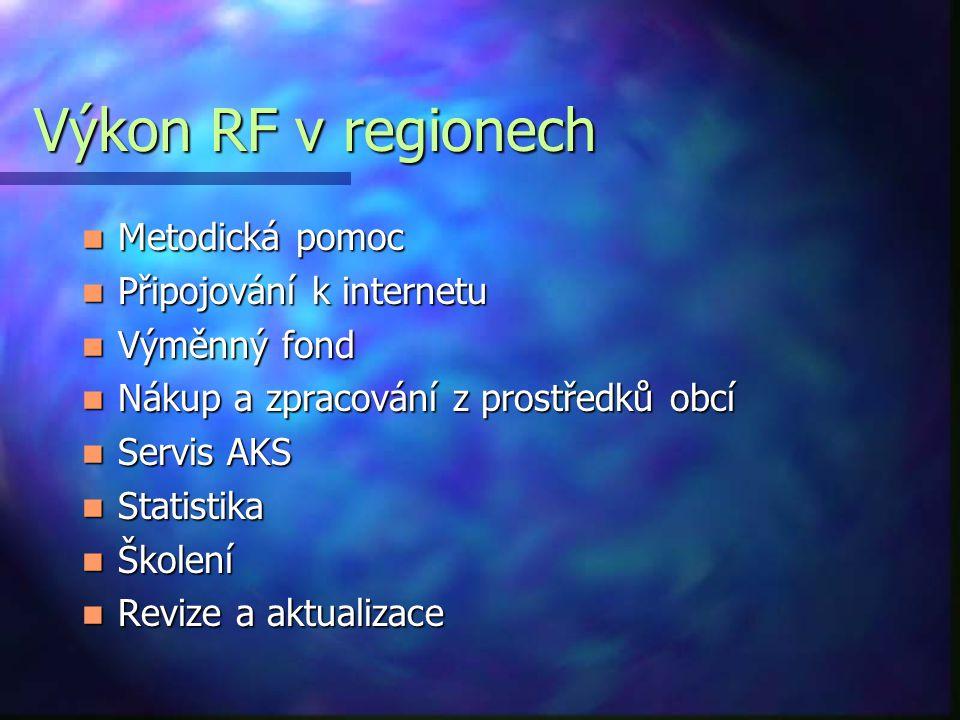 Výkon RF v regionech Metodická pomoc Metodická pomoc Připojování k internetu Připojování k internetu Výměnný fond Výměnný fond Nákup a zpracování z pr