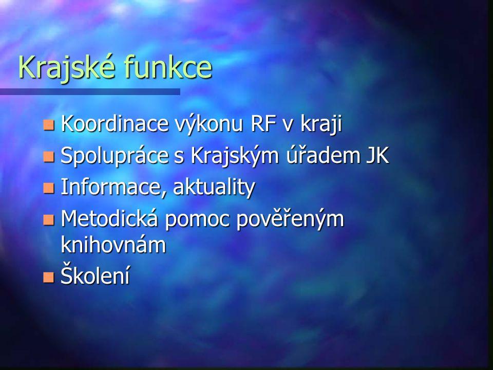 Krajské funkce Koordinace výkonu RF v kraji Koordinace výkonu RF v kraji Spolupráce s Krajským úřadem JK Spolupráce s Krajským úřadem JK Informace, ak
