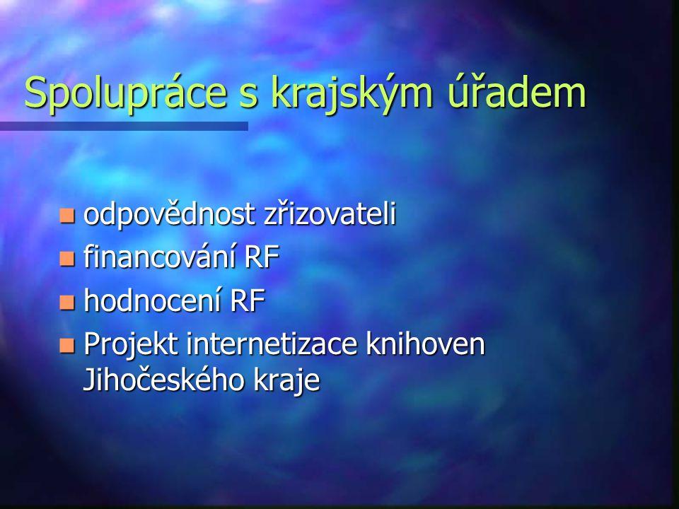 Spolupráce s krajským úřadem odpovědnost zřizovateli odpovědnost zřizovateli financování RF financování RF hodnocení RF hodnocení RF Projekt interneti