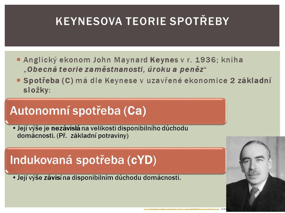  Anglický ekonom John Maynard Keynes v r.