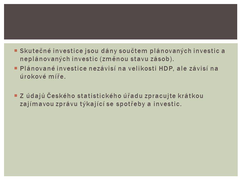  Skutečné investice jsou dány součtem plánovaných investic a neplánovaných investic (změnou stavu zásob).