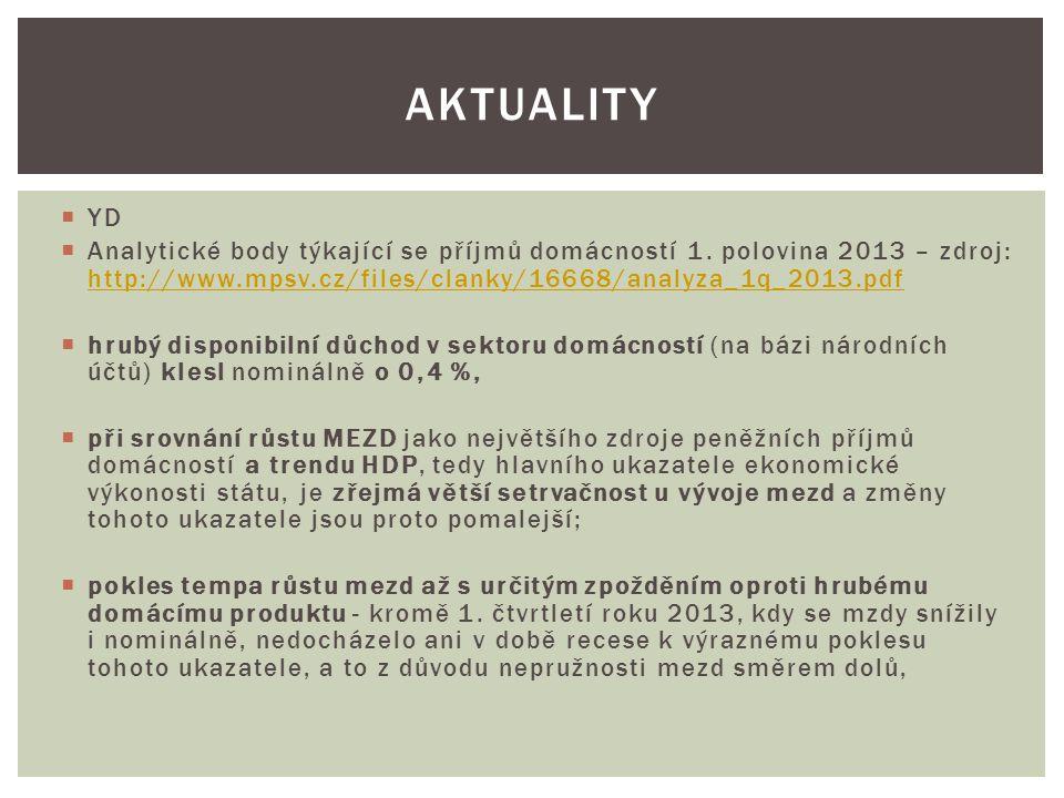  YD  Analytické body týkající se příjmů domácností 1.