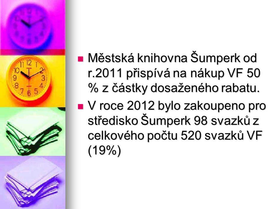 Městská knihovna Šumperk od r.2011 přispívá na nákup VF 50 % z částky dosaženého rabatu. Městská knihovna Šumperk od r.2011 přispívá na nákup VF 50 %