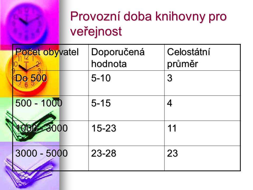 Provozní doba knihovny pro veřejnost Počet obyvatel Doporučená hodnota Celostátní průměr Do 500 5-103 500 - 1000 5-154 1000 - 3000 15-2311 3000 - 5000
