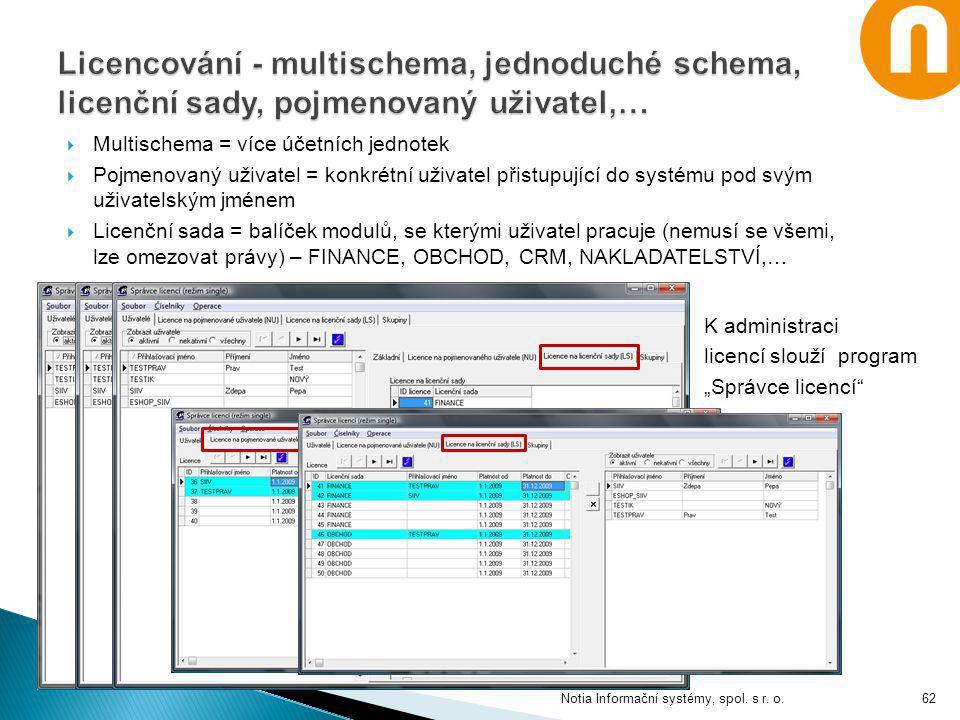 Multischema = více účetních jednotek  Pojmenovaný uživatel = konkrétní uživatel přistupující do systému pod svým uživatelským jménem  Licenční sad