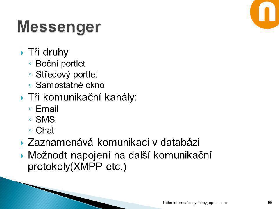  Tři druhy ◦ Boční portlet ◦ Středový portlet ◦ Samostatné okno  Tři komunikační kanály: ◦ Email ◦ SMS ◦ Chat  Zaznamenává komunikaci v databázi 