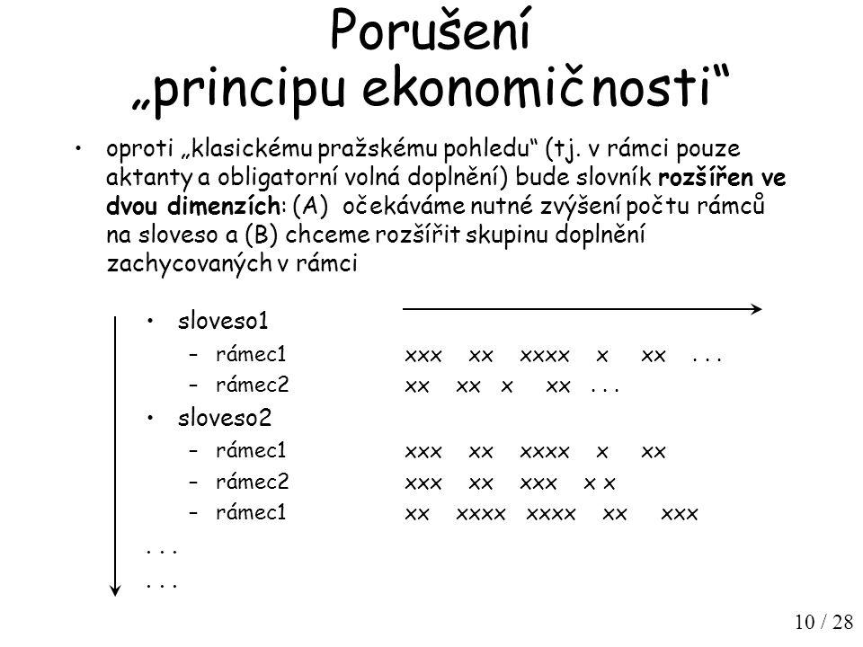 """10 / 28 Porušení """"principu ekonomičnosti oproti """"klasickému pražskému pohledu (tj."""