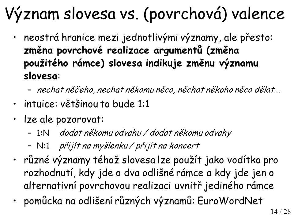 14 / 28 Význam slovesa vs.