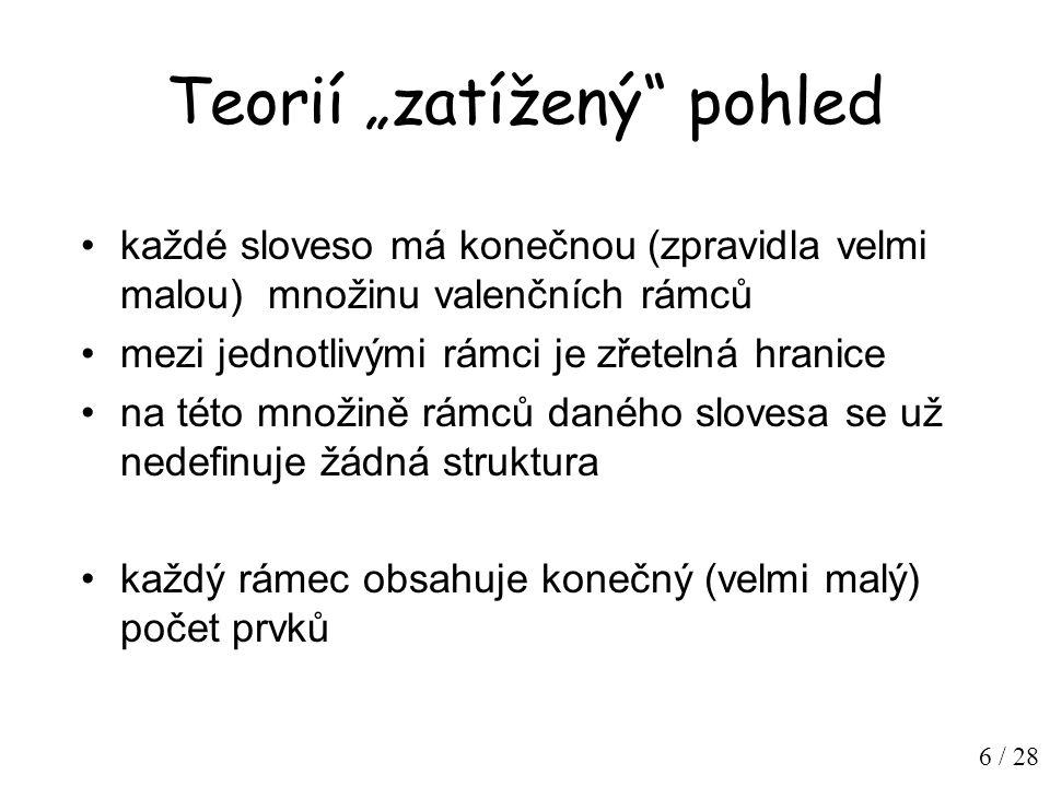 7 / 28 Kde hledat informace o valenci Slovník českých synonym, NLN, Praha, 1994.