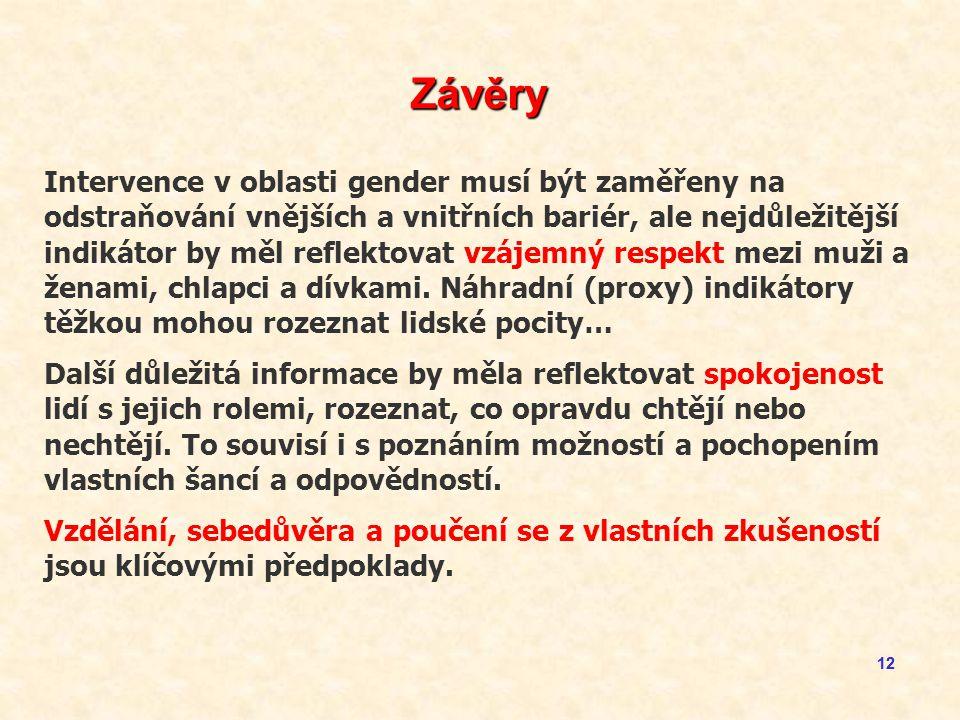 12 Závěry Intervence v oblasti gender musí být zaměřeny na odstraňování vnějších a vnitřních bariér, ale nejdůležitější indikátor by měl reflektovat vzájemný respekt mezi muži a ženami, chlapci a dívkami.