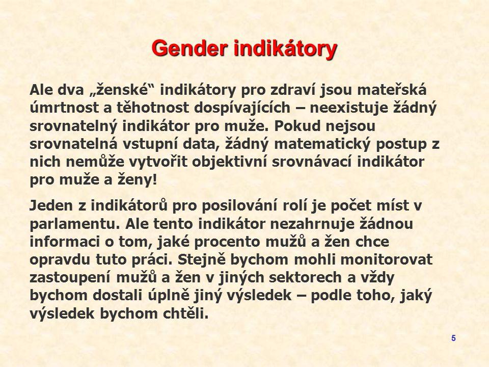 """55 Gender indikátory Ale dva """"ženské indikátory pro zdraví jsou mateřská úmrtnost a těhotnost dospívajících – neexistuje žádný srovnatelný indikátor pro muže."""
