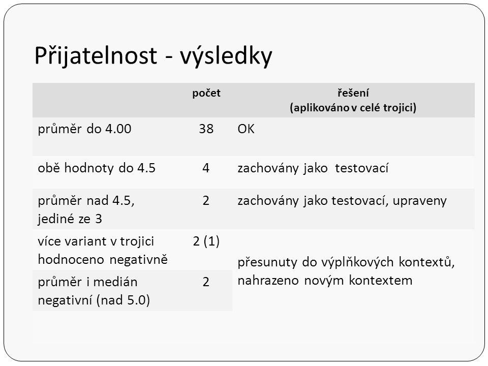 Přijatelnost - výsledky početřešení (aplikováno v celé trojici) průměr do 4.0038OK obě hodnoty do 4.54zachovány jako testovací průměr nad 4.5, jediné