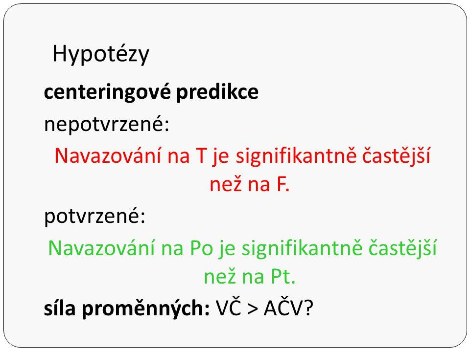 Hypotézy centeringové predikce nepotvrzené: Navazování na T je signifikantně častější než na F. potvrzené: Navazování na Po je signifikantně častější