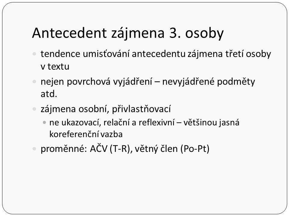 Antecedent zájmena 3. osoby tendence umisťování antecedentu zájmena třetí osoby v textu nejen povrchová vyjádření – nevyjádřené podměty atd. zájmena o
