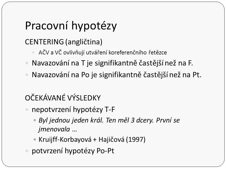 Pracovní hypotézy CENTERING (angličtina) AČV a VČ ovlivňují utváření koreferenčního řetězce Navazování na T je signifikantně častější než na F. Navazo
