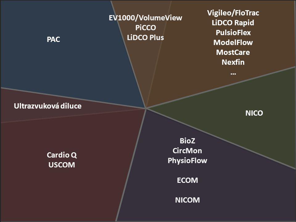 EV1000/VolumeView PiCCO LiDCO Plus Vigileo/FloTrac LiDCO Rapid PulsioFlex ModelFlow MostCare Nexfin … PAC NICO BioZ CircMon PhysioFlow ECOM NICOM Card