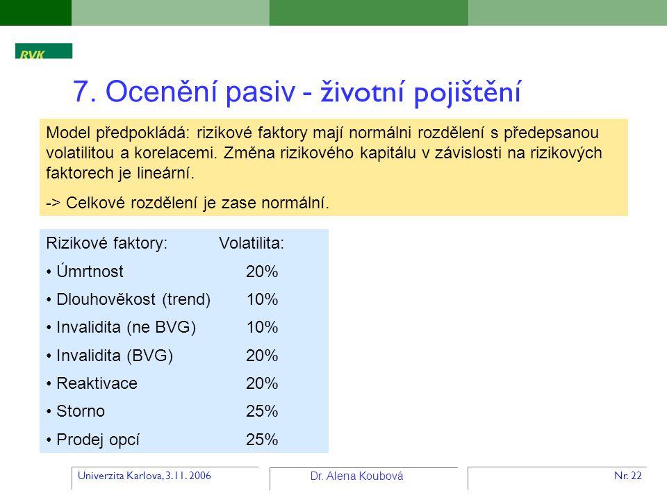 Univerzita Karlova, 3.11. 2006 Dr. Alena Koubová Nr. 22 7. Ocenění pasiv - životní pojištění Model předpokládá: rizikové faktory mají normálni rozděle