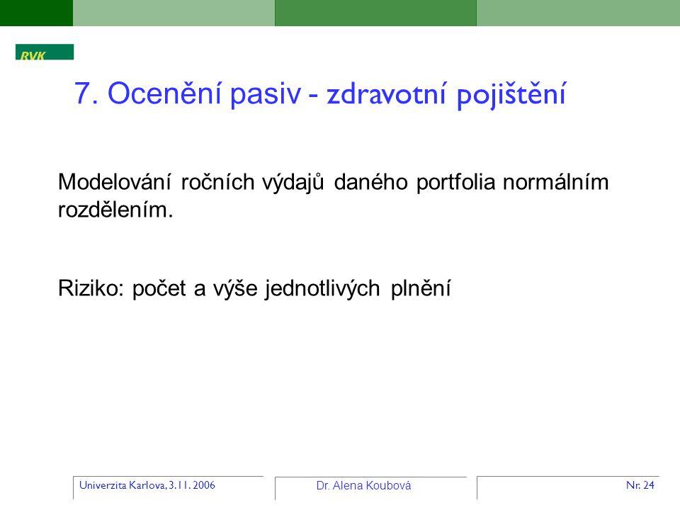 Univerzita Karlova, 3.11. 2006 Dr. Alena Koubová Nr. 24 7. Ocenění pasiv - zdravotní pojištění Modelování ročních výdajů daného portfolia normálním ro