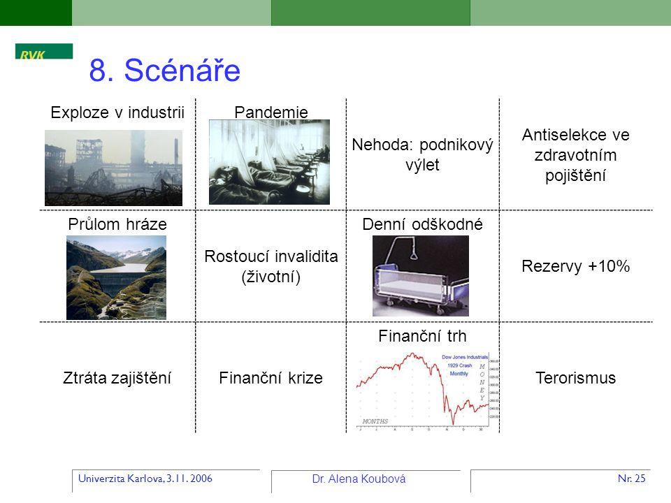 Univerzita Karlova, 3.11. 2006 Dr. Alena Koubová Nr. 25 8. Scénáře Exploze v industriiPandemie Nehoda: podnikový výlet Antiselekce ve zdravotním pojiš