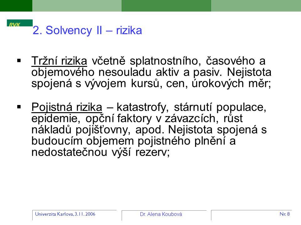 Univerzita Karlova, 3.11. 2006 Dr. Alena Koubová Nr. 8  Tržní rizika včetně splatnostního, časového a objemového nesouladu aktiv a pasiv. Nejistota s