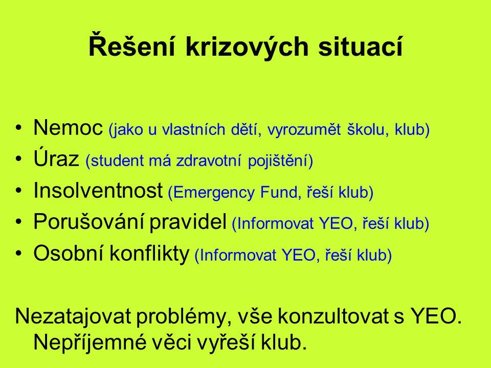 Řešení krizových situací Nemoc (jako u vlastních dětí, vyrozumět školu, klub) Úraz (student má zdravotní pojištění) Insolventnost (Emergency Fund, řeší klub) Porušování pravidel (Informovat YEO, řeší klub) Osobní konflikty (Informovat YEO, řeší klub) Nezatajovat problémy, vše konzultovat s YEO.