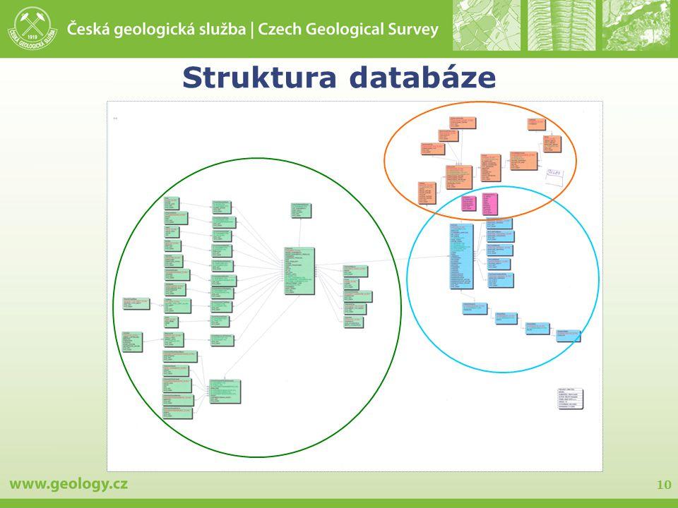 10 Struktura databáze