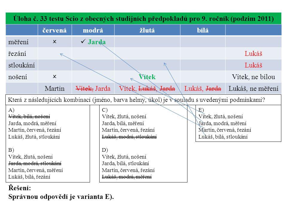 červenámodrážlutábílá měření  Jarda řezáníLukáš stloukáníLukáš nošení  VítekVítek, ne bílou MartinVítek, JardaVítek, Lukáš, JardaLukáš, JardaLukáš, ne měření Úloha č.