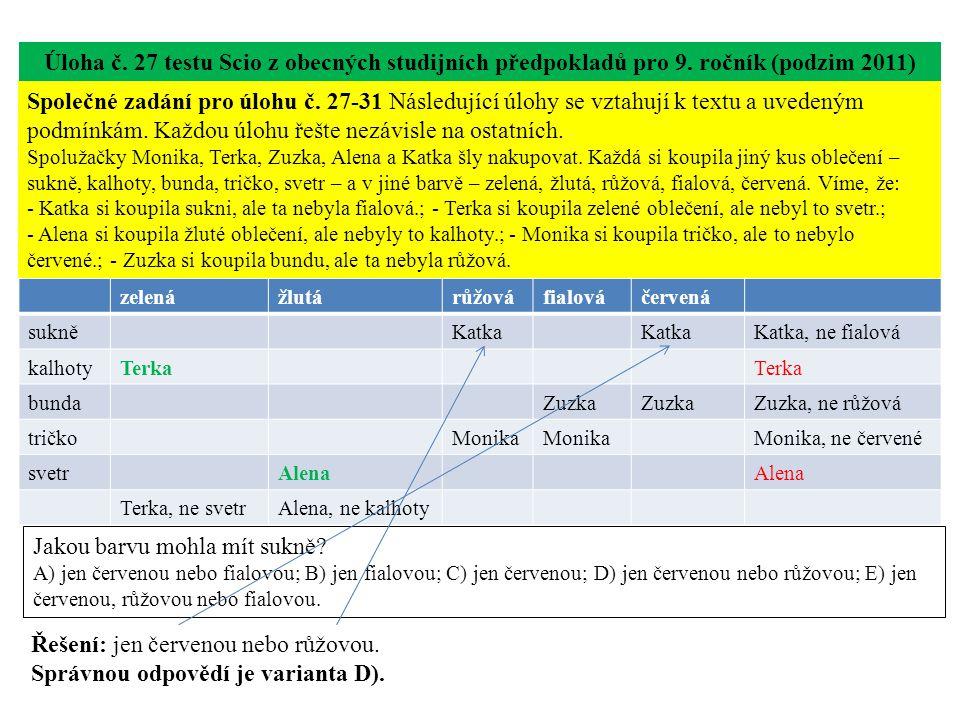 Úloha č. 27 testu Scio z obecných studijních předpokladů pro 9.