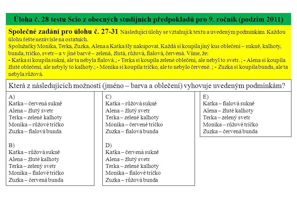 Úloha č. 28 testu Scio z obecných studijních předpokladů pro 9.