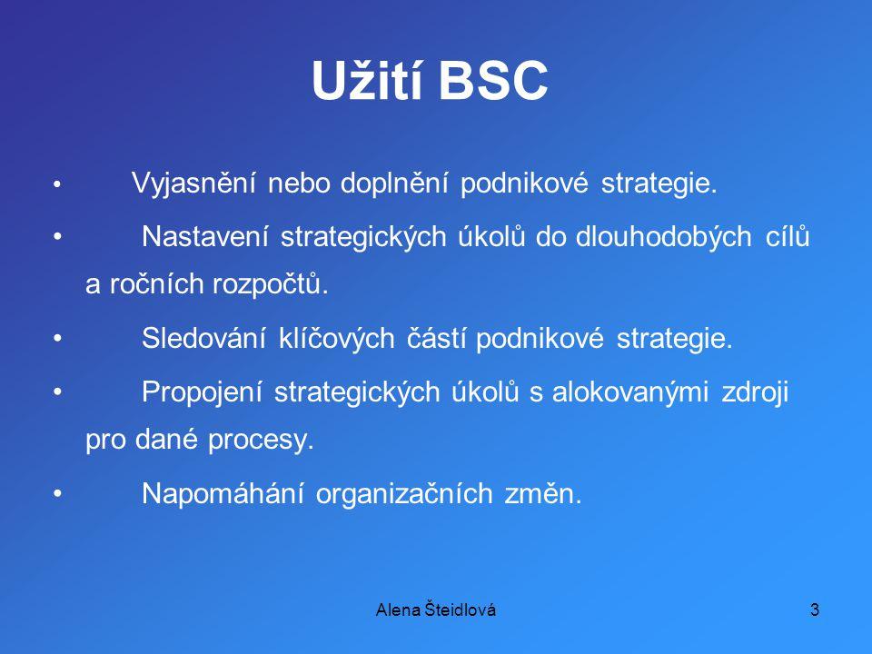 Alena Šteidlová3 Užití BSC Vyjasnění nebo doplnění podnikové strategie.