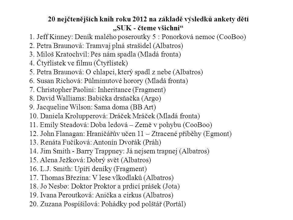 """20 nejčtenějších knih roku 2012 na základě výsledků ankety dětí """"SUK - čteme všichni"""" 1. Jeff Kinney: Deník malého poseroutky 5 : Ponorková nemoc (Coo"""