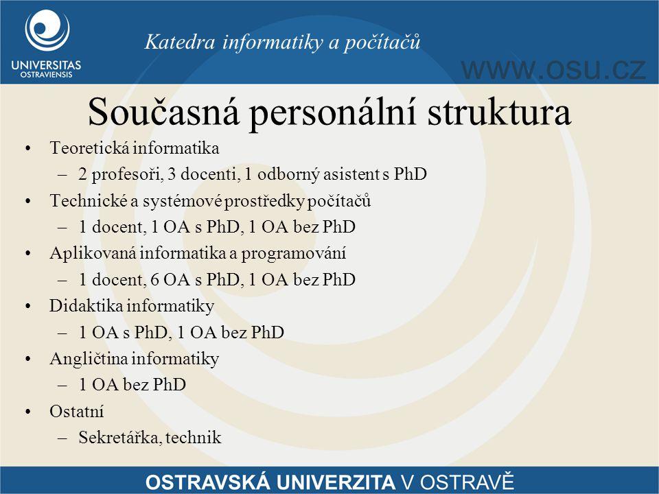 Současná personální struktura Teoretická informatika –2 profesoři, 3 docenti, 1 odborný asistent s PhD Technické a systémové prostředky počítačů –1 do