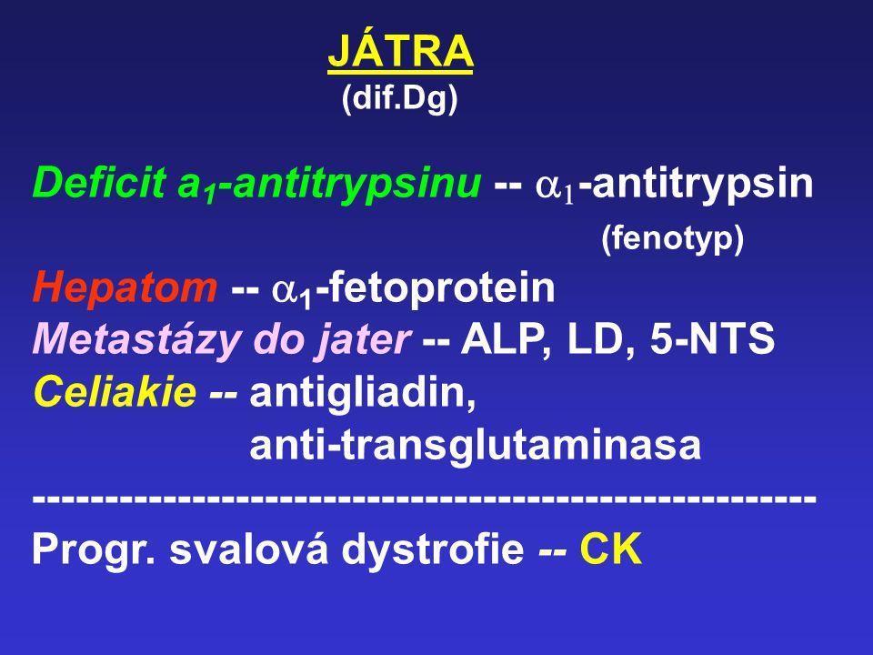 JÁTRA (dif.Dg) Autoimunitní hep.-- Autoprotilátky (ANA, LKM, SLA, SMA,AMA) Toxické, reaktivní hep. -- GMT, anamnéza Hemochromatóza -- Ferritin M. Wils