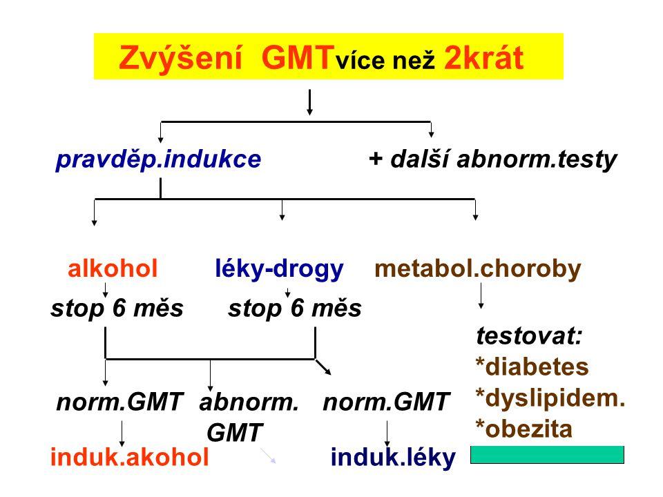CHRONICKÁ HEPATOPATIE (diferenciální diagnostika, příčiny) TOXINY STEATÓZA nealkohol. chr. HCV chronické zvýšení ALT HBV HBV/HDV nejaterní onemocn. my