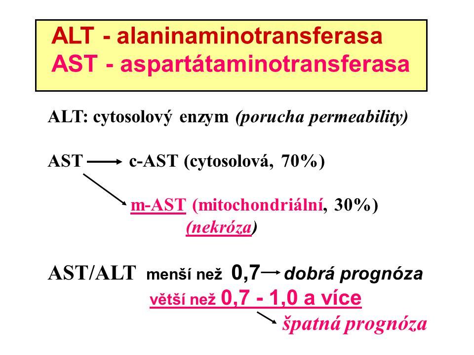 ALT - alaninaminotransferasa AST - aspartátaminotransferasa ALT: cytosolový enzym (porucha permeability) AST c-AST (cytosolová, 70%) m-AST (mitochondriální, 30%) (nekróza) AST/ALT menší než 0,7 dobrá prognóza větší než 0,7 - 1,0 a více špatná prognóza