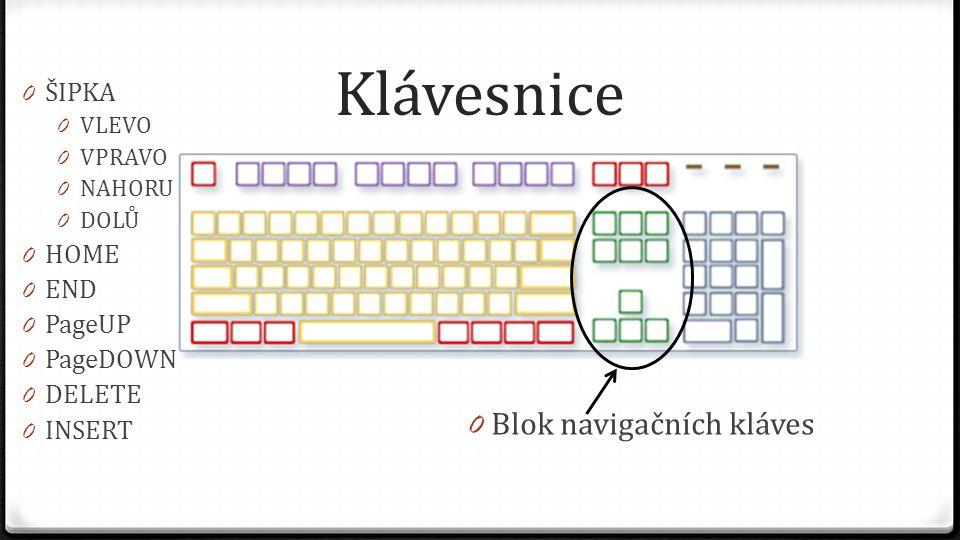 Klávesnice 0 Blok navigačních kláves 0 ŠIPKA 0 VLEVO 0 VPRAVO 0 NAHORU 0 DOLŮ 0 HOME 0 END 0 PageUP 0 PageDOWN 0 DELETE 0 INSERT