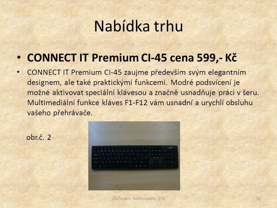 Nabídka trhu CONNECT IT Premium CI-45 cena 599,- Kč CONNECT IT Premium CI-45 zaujme především svým elegantním designem, ale také praktickými funkcemi.