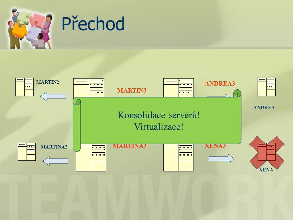 Přechod MARTIN2 MARTINA3XENA3 ANDREA3 MARTIN3 MARTINA2 XENA ANDREA Konsolidace serverů.