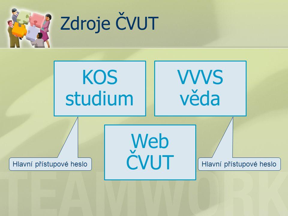 Hlavní přístupové heslo Zdroje ČVUT KOS studium VVVS věda Web ČVUT Hlavní přístupové heslo