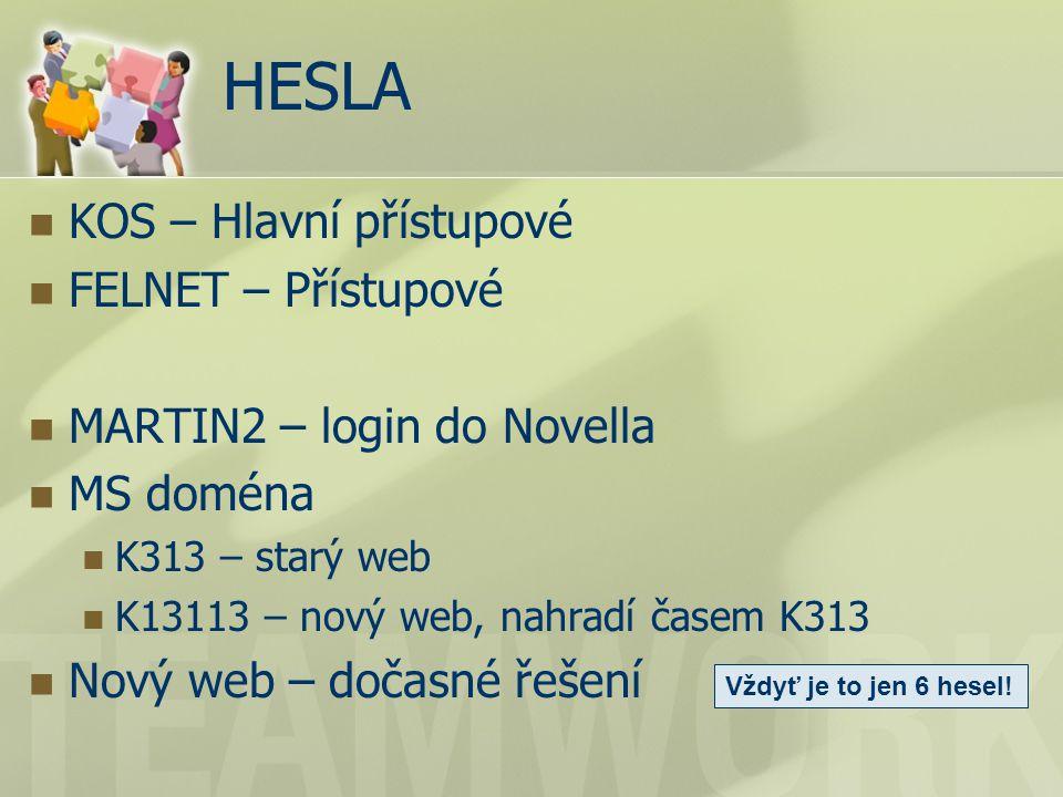 HESLA KOS – Hlavní přístupové FELNET – Přístupové MARTIN2 – login do Novella MS doména K313 – starý web K13113 – nový web, nahradí časem K313 Nový web – dočasné řešení Vždyť je to jen 6 hesel!
