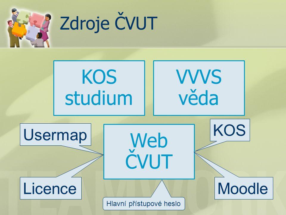 Zdroje ČVUT KOS studium VVVS věda Web ČVUT Licence Moodle Hlavní přístupové heslo Usermap KOS