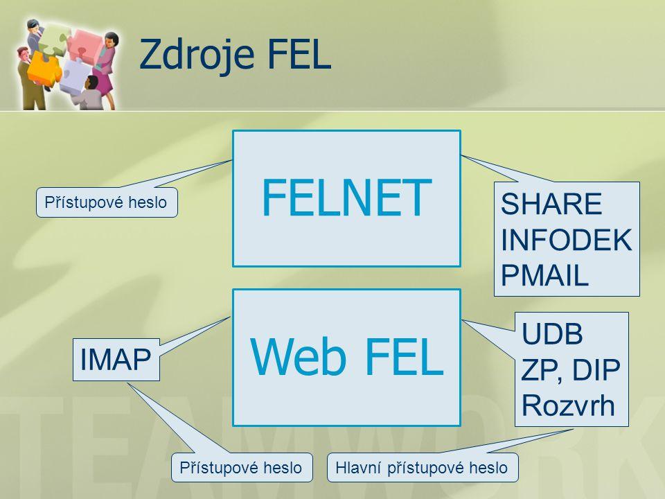 Zdroje FEL FELNET Web FEL UDB ZP, DIP Rozvrh Přístupové heslo SHARE INFODEK PMAIL IMAP Hlavní přístupové heslo