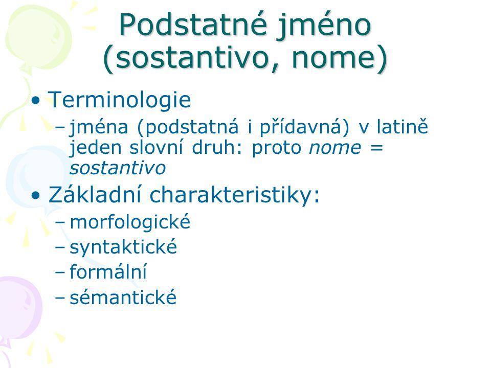 Podstatné jméno (sostantivo, nome) Terminologie –jména (podstatná i přídavná) v latině jeden slovní druh: proto nome = sostantivo Základní charakteris